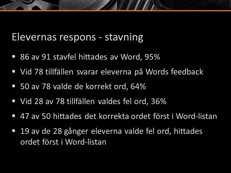 Elevernas respons - stavning  86 av 91 stavfel hittades av Word, 95%  Vid 78 tillfällen svarar eleverna på Words feedback  50 av 78 valde de korrek