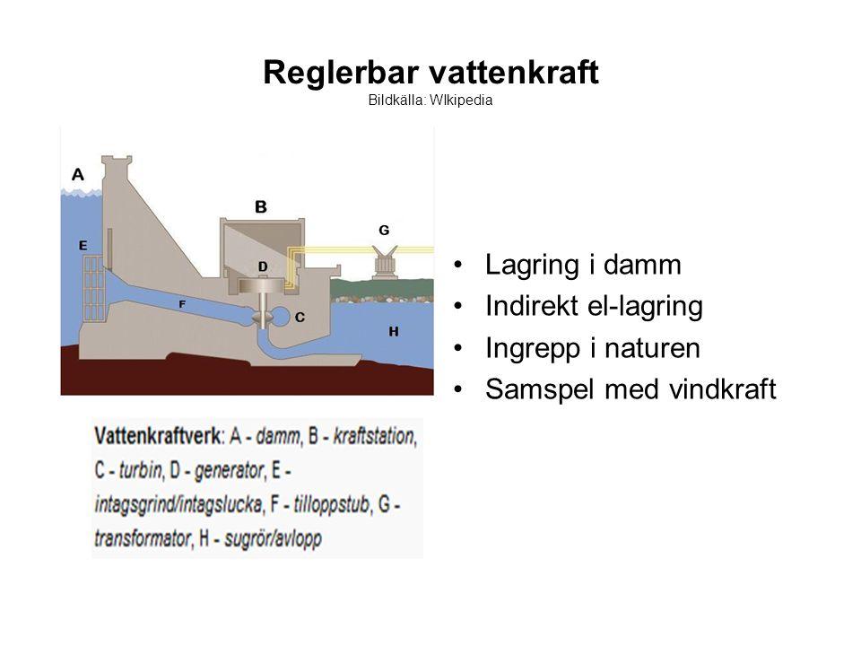 Reglerbar vattenkraft Bildkälla: WIkipedia Lagring i damm Indirekt el-lagring Ingrepp i naturen Samspel med vindkraft