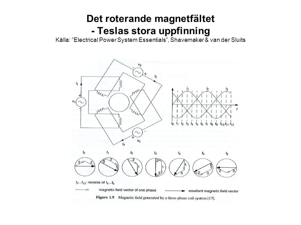 """Det roterande magnetfältet - Teslas stora uppfinning Källa: """"Electrical Power System Essentials"""", Shavemaker & van der Sluits"""