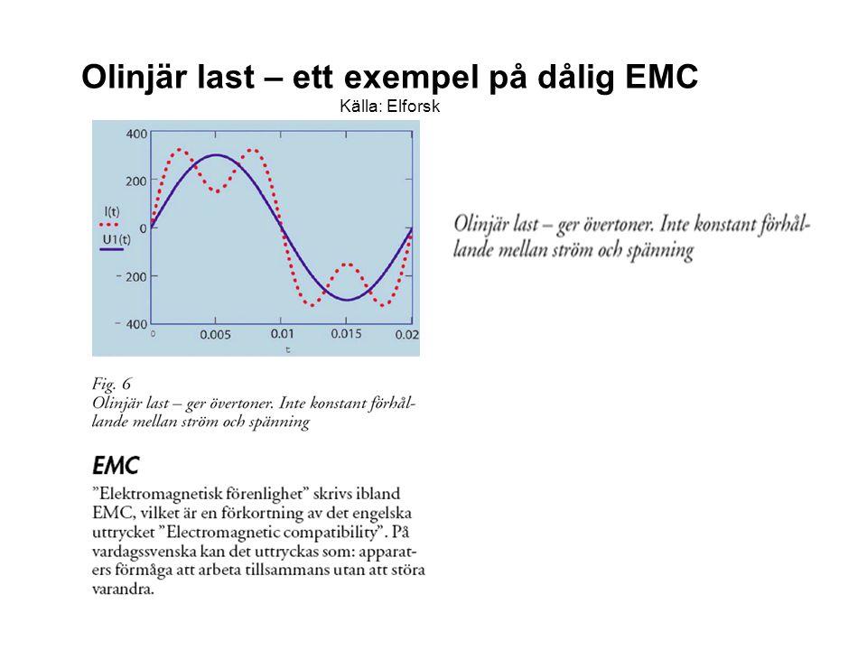 Olinjär last – ett exempel på dålig EMC Källa: Elforsk
