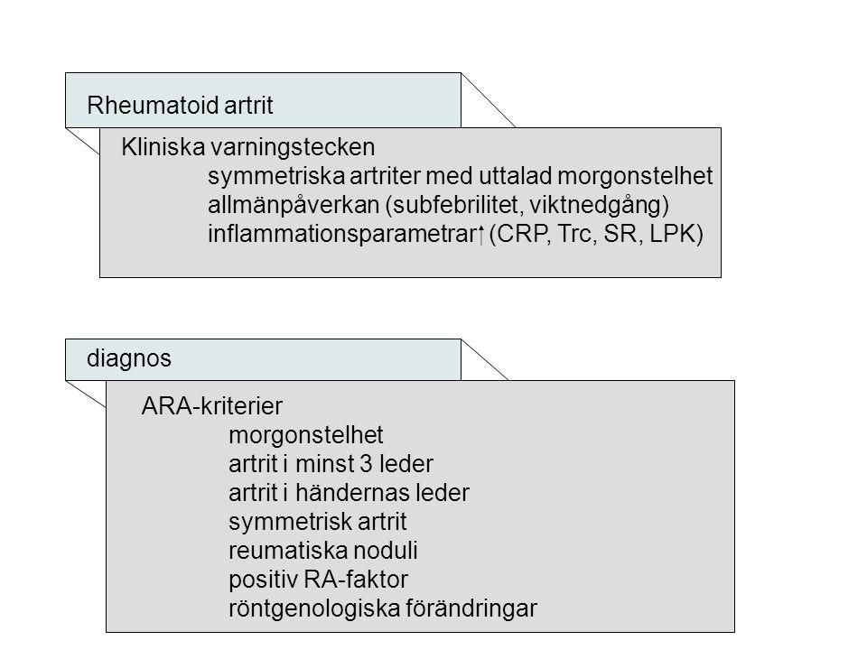 Rheumatoid artrit Kliniska varningstecken symmetriska artriter med uttalad morgonstelhet allmänpåverkan (subfebrilitet, viktnedgång) inflammationspara