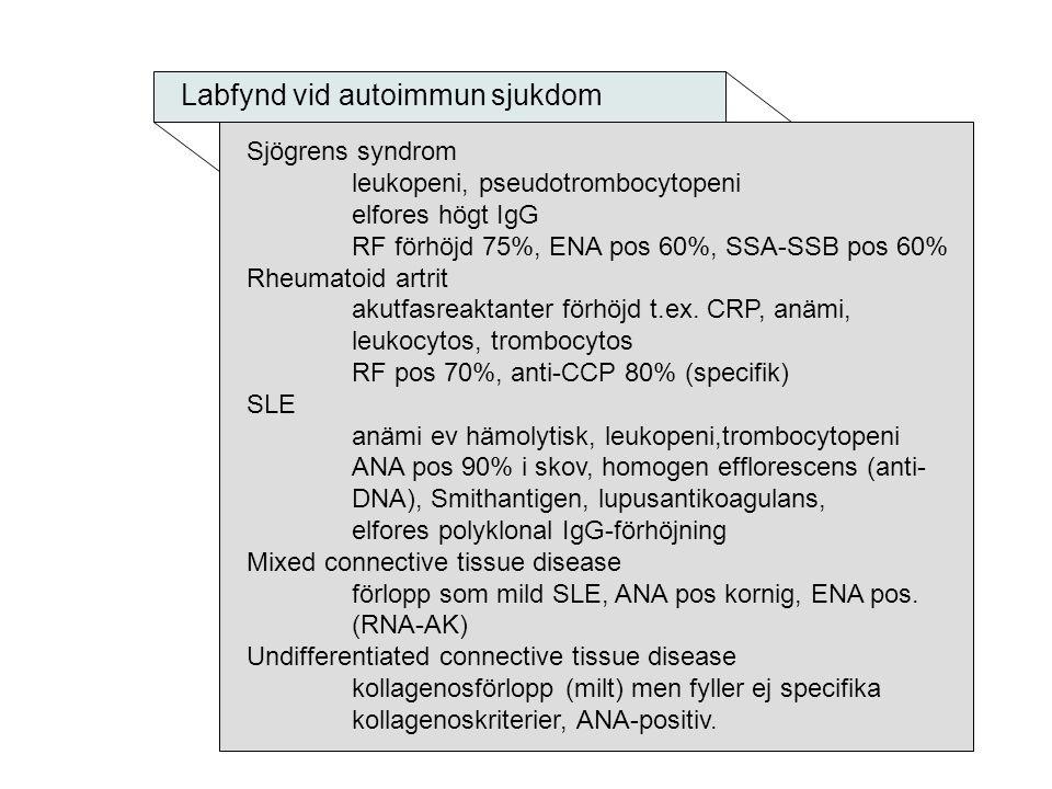 Labfynd vid autoimmun sjukdom Sjögrens syndrom leukopeni, pseudotrombocytopeni elfores högt IgG RF förhöjd 75%, ENA pos 60%, SSA-SSB pos 60% Rheumatoi