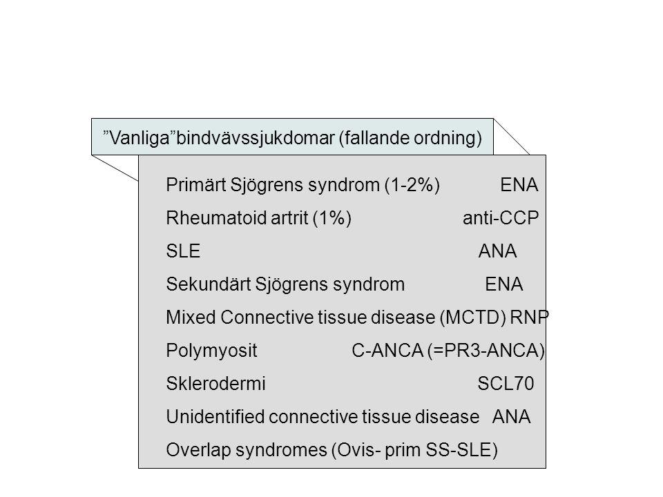 Primärt Sjögrens syndrom (1-2%) ENA Rheumatoid artrit (1%) anti-CCP SLE ANA Sekundärt Sjögrens syndrom ENA Mixed Connective tissue disease (MCTD) RNP