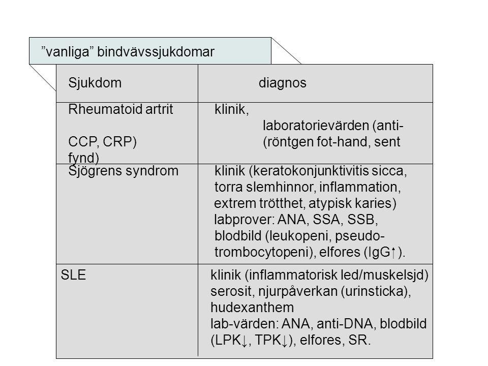 Sjukdom diagnos Rheumatoid artritklinik, laboratorievärden (anti- CCP, CRP) (röntgen fot-hand, sent fynd) Sjögrens syndromklinik (keratokonjunktivitis