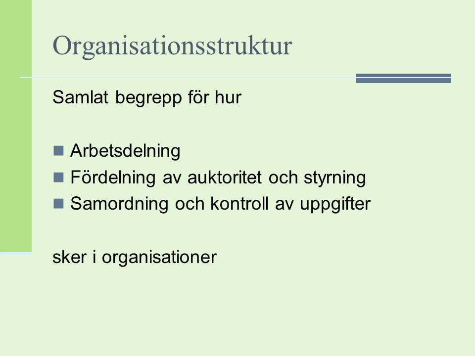 Organisationsstruktur Samlat begrepp för hur Arbetsdelning Fördelning av auktoritet och styrning Samordning och kontroll av uppgifter sker i organisat