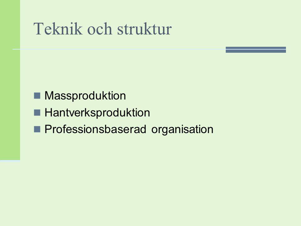 Teknik och struktur Massproduktion Hantverksproduktion Professionsbaserad organisation
