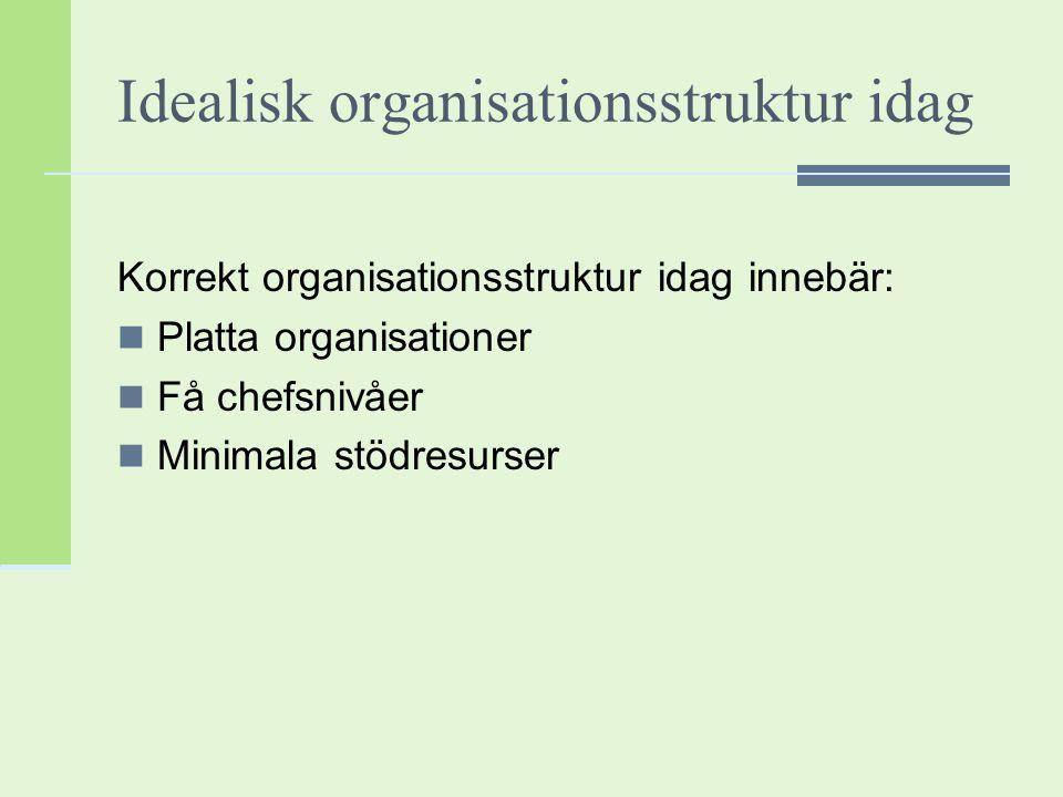 Idealisk organisationsstruktur idag Korrekt organisationsstruktur idag innebär: Platta organisationer Få chefsnivåer Minimala stödresurser