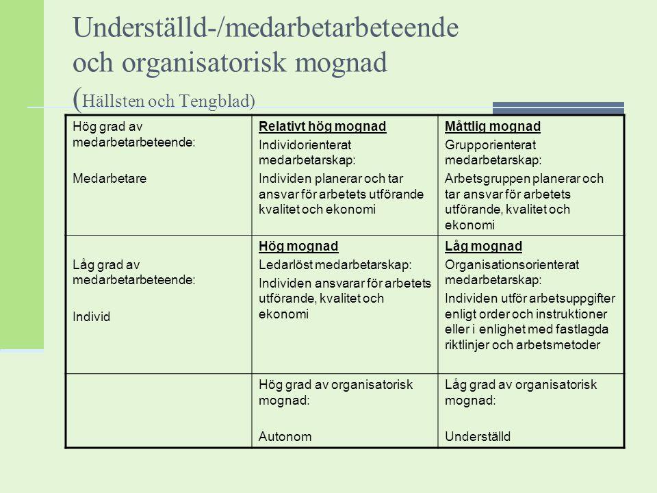 Underställd-/medarbetarbeteende och organisatorisk mognad ( Hällsten och Tengblad) Hög grad av medarbetarbeteende: Medarbetare Relativt hög mognad Ind