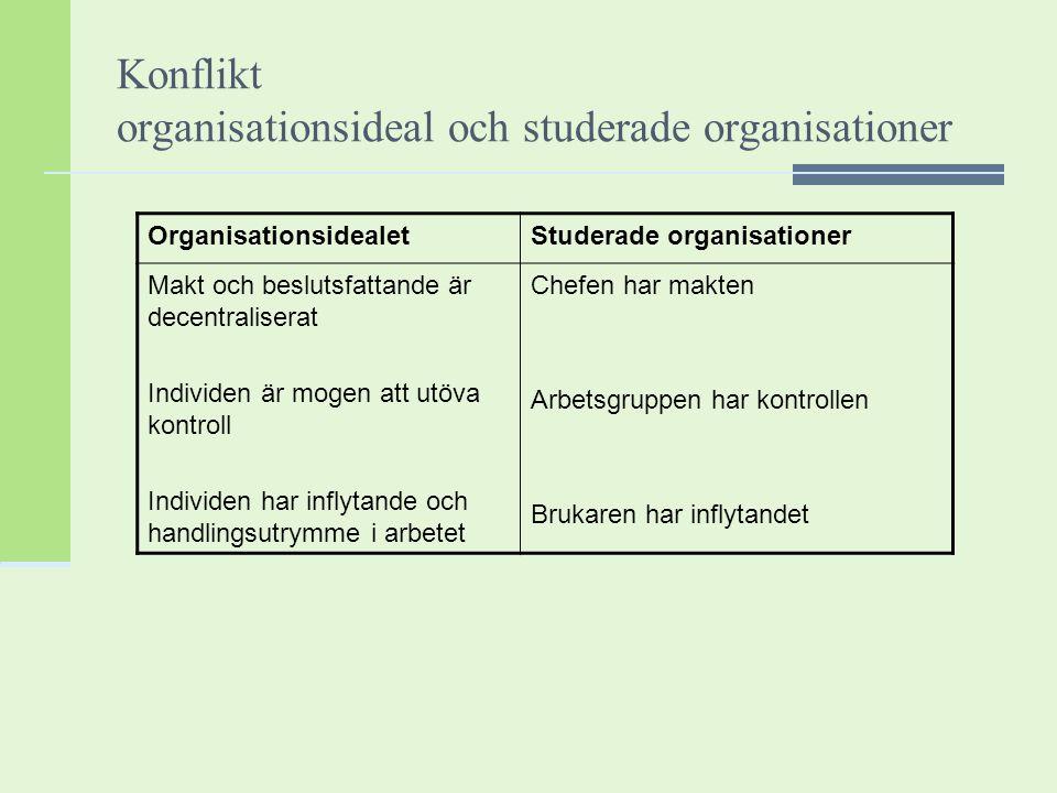 Konflikt organisationsideal och studerade organisationer OrganisationsidealetStuderade organisationer Makt och beslutsfattande är decentraliserat Indi