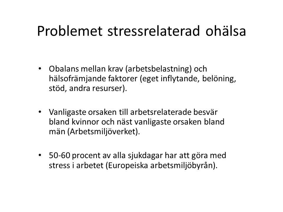 Problemet stressrelaterad ohälsa Obalans mellan krav (arbetsbelastning) och hälsofrämjande faktorer (eget inflytande, belöning, stöd, andra resurser).