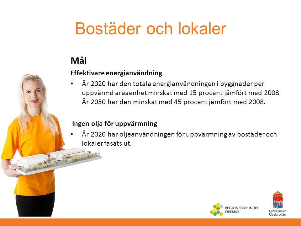 Bostäder och lokaler Mål Effektivare energianvändning År 2020 har den totala energianvändningen i byggnader per uppvärmd areaenhet minskat med 15 proc