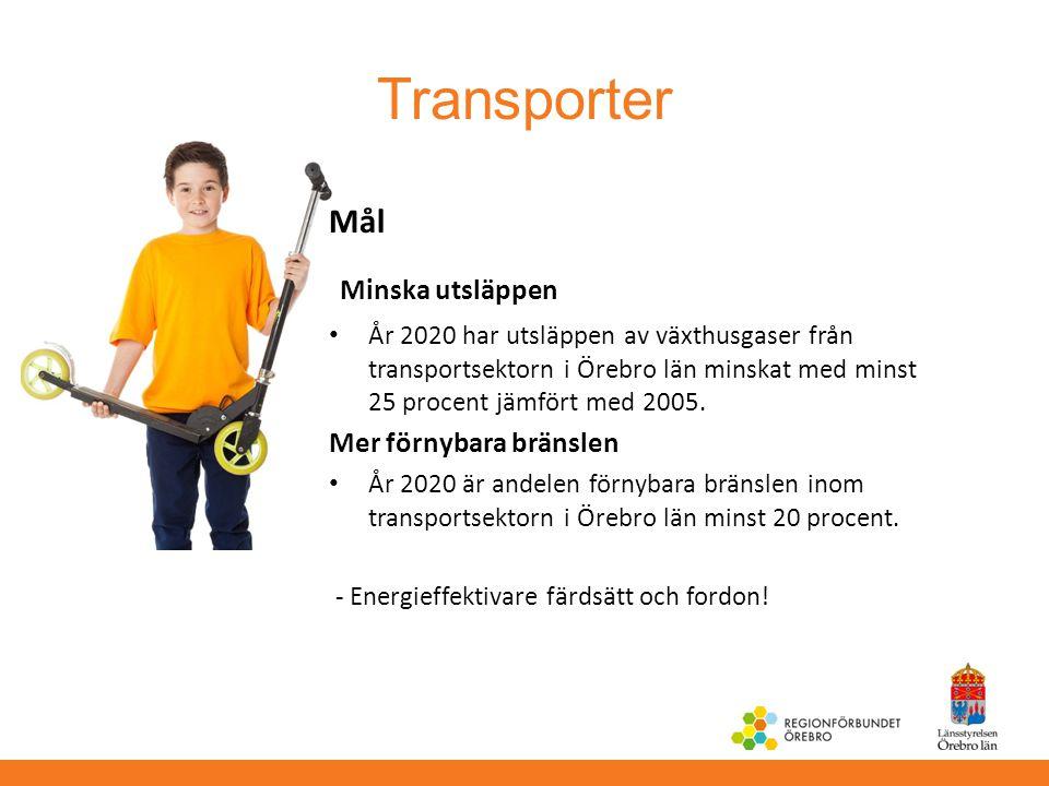 Transporter Mål Minska utsläppen År 2020 har utsläppen av växthusgaser från transportsektorn i Örebro län minskat med minst 25 procent jämfört med 200