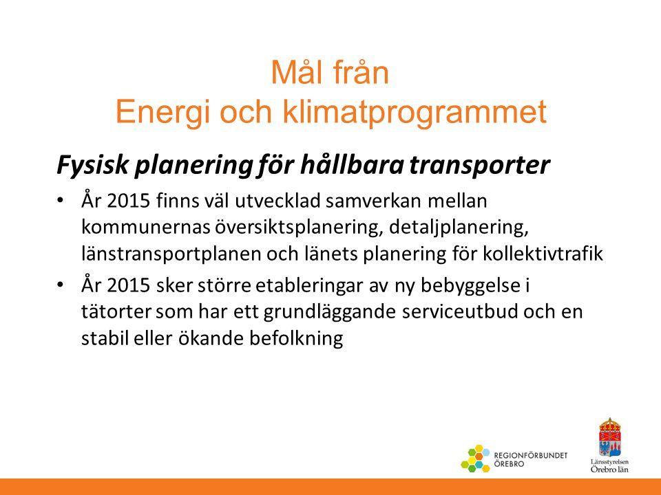 Mål från Energi och klimatprogrammet Fysisk planering för hållbara transporter År 2015 finns väl utvecklad samverkan mellan kommunernas översiktsplane