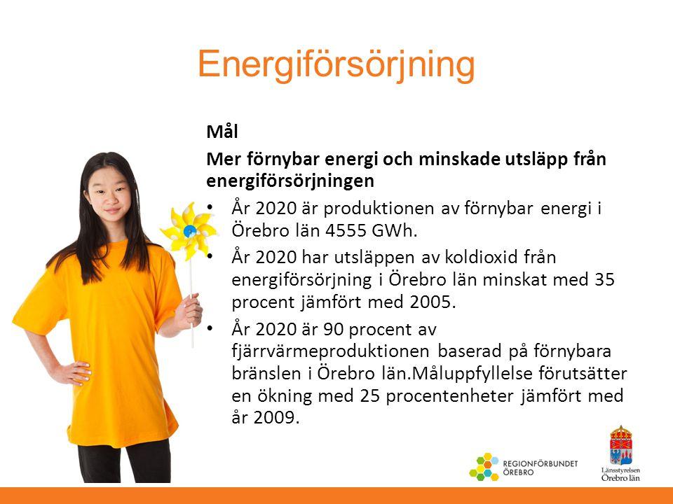 Energiförsörjning Mål Mer förnybar energi och minskade utsläpp från energiförsörjningen År 2020 är produktionen av förnybar energi i Örebro län 4555 G
