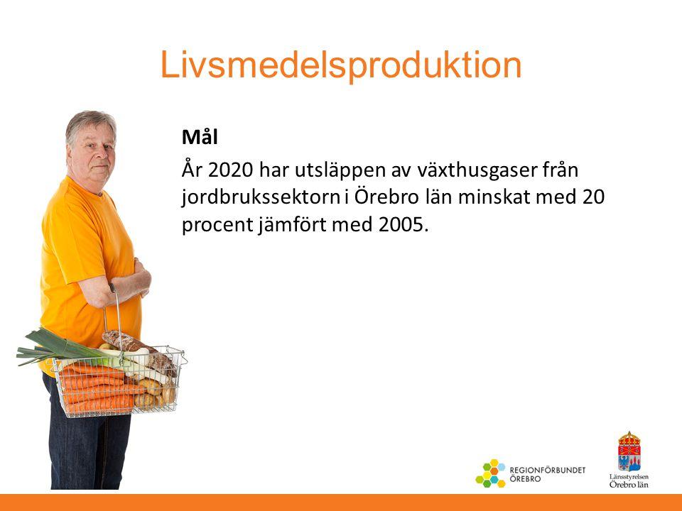 Livsmedelsproduktion Mål År 2020 har utsläppen av växthusgaser från jordbrukssektorn i Örebro län minskat med 20 procent jämfört med 2005.