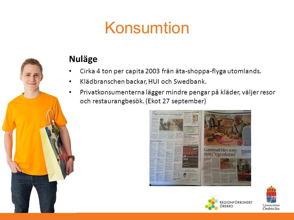 Konsumtion Nuläge Cirka 4 ton per capita 2003 från äta-shoppa-flyga utomlands. Klädbranschen backar, HUI och Swedbank. Privatkonsumenterna lägger mind