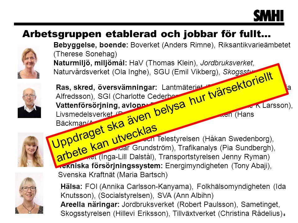 Arbetsgruppen etablerad och jobbar för fullt… 8 Bebyggelse, boende: Boverket (Anders Rimne), Riksantikvarieämbetet (Therese Sonehag) Naturmiljö, miljö