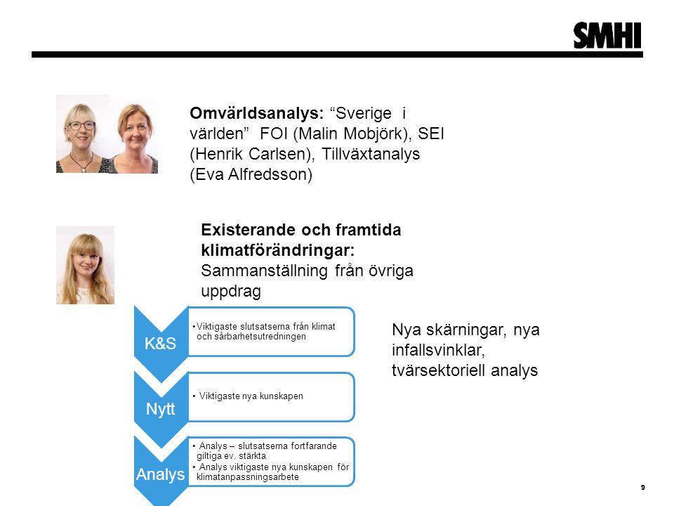 """9 Omvärldsanalys: """"Sverige i världen"""" FOI (Malin Mobjörk), SEI (Henrik Carlsen), Tillväxtanalys (Eva Alfredsson) Existerande och framtida klimatföränd"""