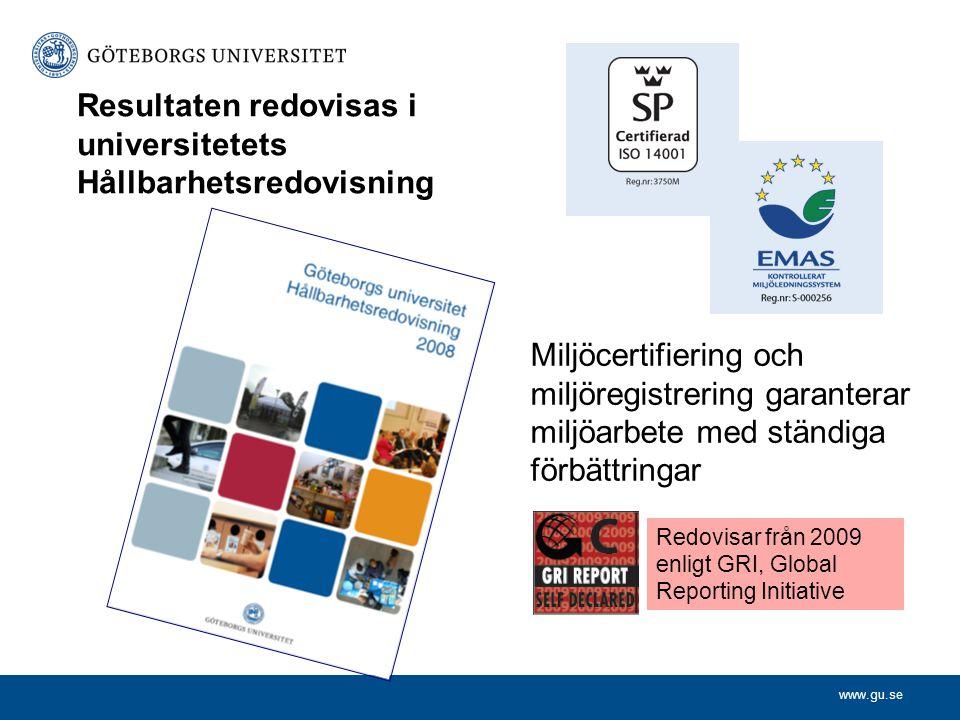 www.gu.se Resultaten redovisas i universitetets Hållbarhetsredovisning Miljöcertifiering och miljöregistrering garanterar miljöarbete med ständiga förbättringar Redovisar från 2009 enligt GRI, Global Reporting Initiative