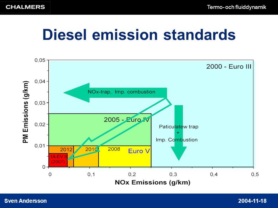 Sven Andersson2004-11-18 Termo- och fluiddynamik Diesel emission standards