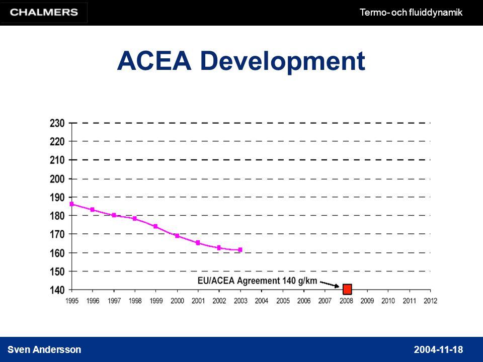 Sven Andersson2004-11-18 Termo- och fluiddynamik ACEA Development