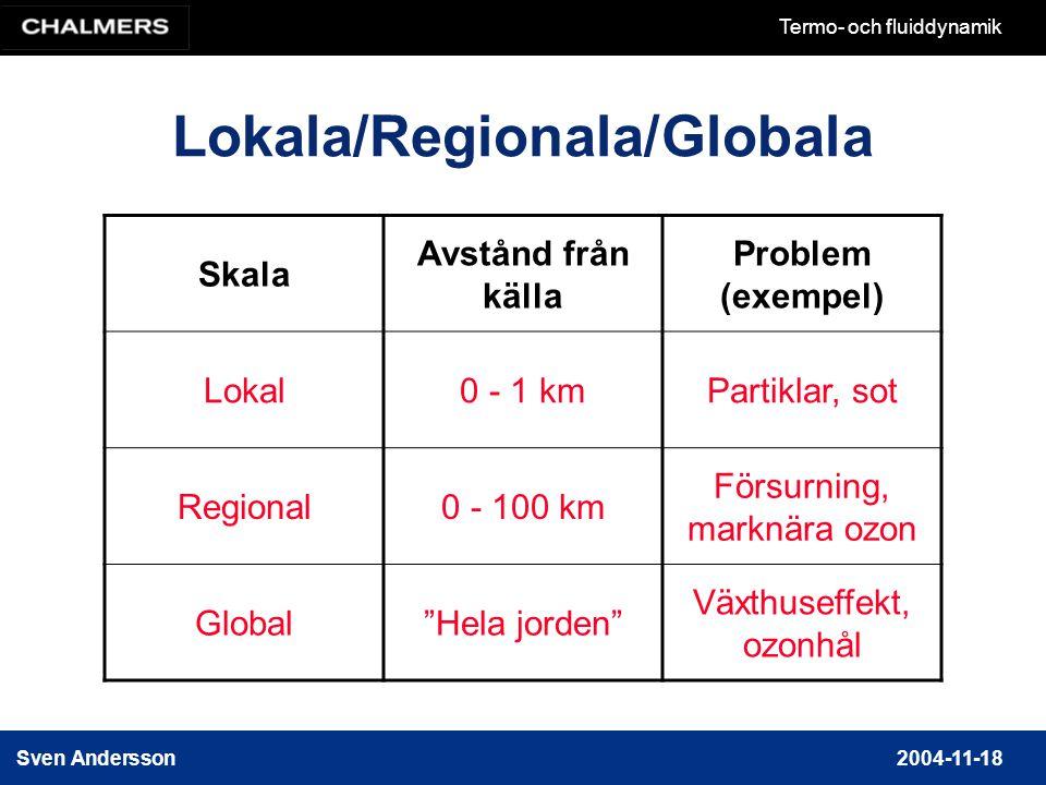 Sven Andersson2004-11-18 Termo- och fluiddynamik Lokala/Regionala/Globala Skala Avstånd från källa Problem (exempel) Lokal0 - 1 kmPartiklar, sot Regio