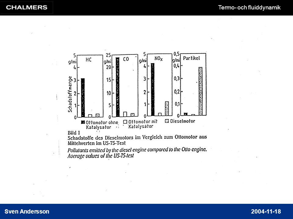 Sven Andersson2004-11-18 Termo- och fluiddynamik