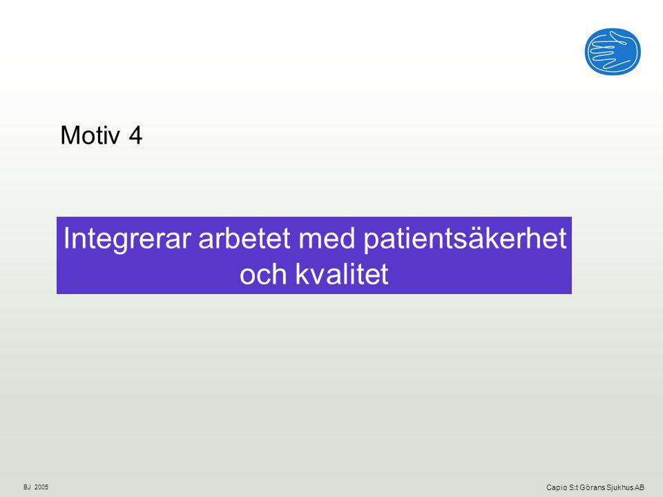 BJ 2005 Capio S:t Görans Sjukhus AB Integrerar arbetet med patientsäkerhet och kvalitet Motiv 4