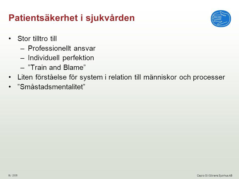 BJ 2005 Capio S:t Görans Sjukhus AB Patientsäkerhet i sjukvården Stor tilltro till –Professionellt ansvar –Individuell perfektion – Train and Blame Liten förståelse för system i relation till människor och processer Småstadsmentalitet