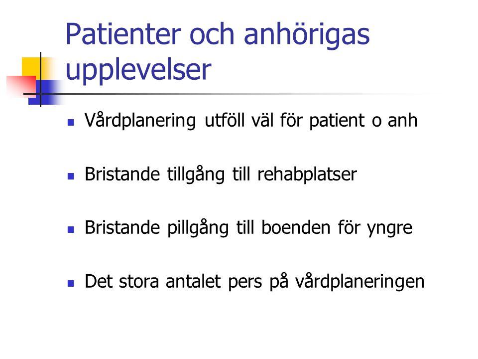 Patienter och anhörigas upplevelser Vårdplanering utföll väl för patient o anh Bristande tillgång till rehabplatser Bristande pillgång till boenden fö