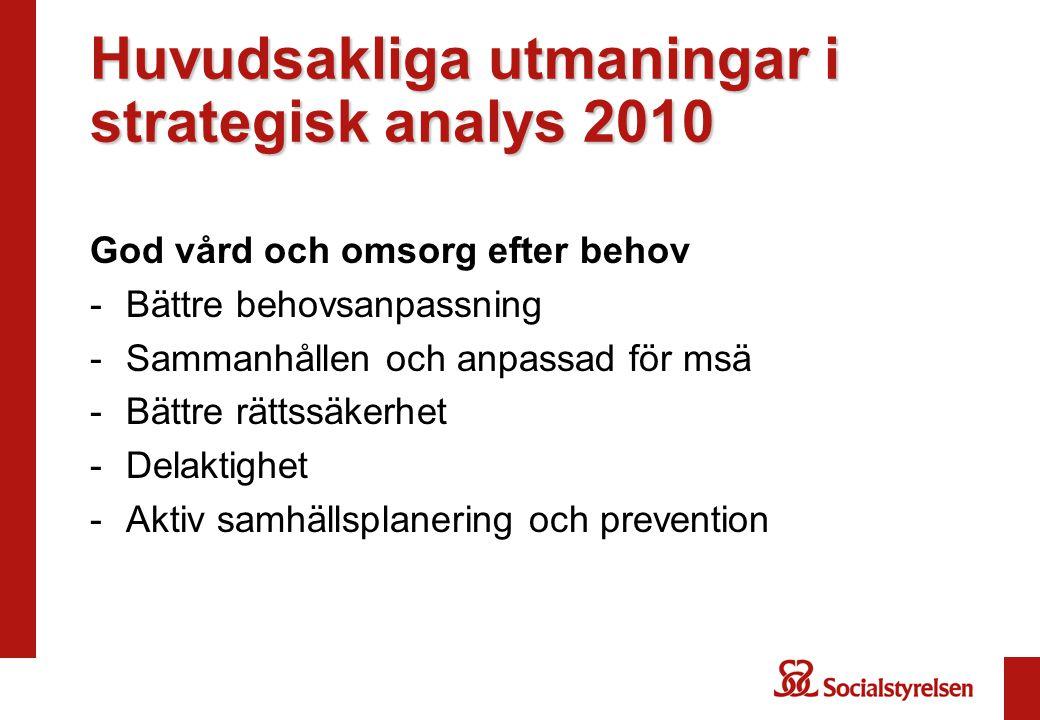 Huvudsakliga utmaningar i strategisk analys 2010 God vård och omsorg efter behov -Bättre behovsanpassning -Sammanhållen och anpassad för msä -Bättre rättssäkerhet -Delaktighet -Aktiv samhällsplanering och prevention