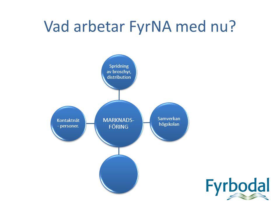 Vad arbetar FyrNA med nu? MARKNADS- FÖRING Spridning av broschyr, distribution Samverkan högskolan Kontaktnät - personer.