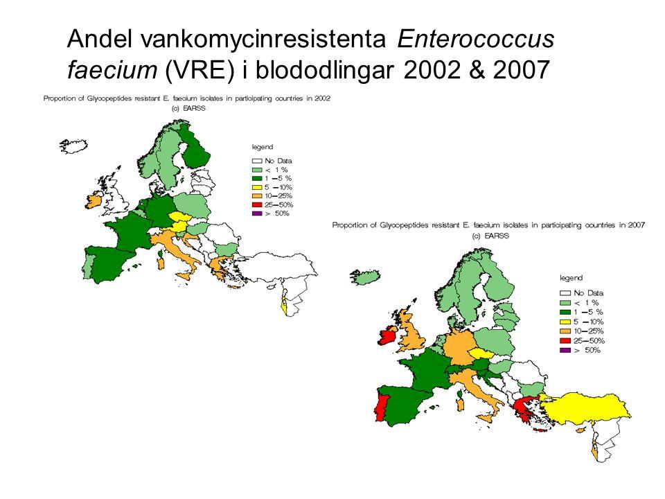 Andel meticillinresistenta Staphylococcus aureus (MRSA) i blododlingar 2001 & 2007