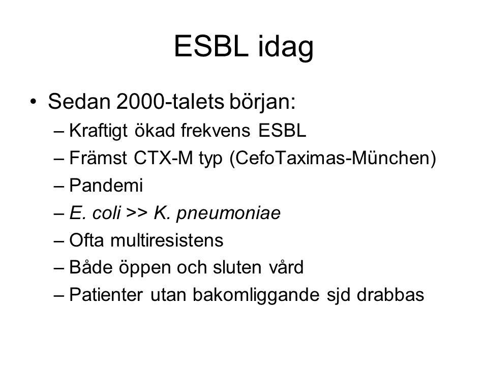 ESBL idag Sedan 2000-talets början: –Kraftigt ökad frekvens ESBL –Främst CTX-M typ (CefoTaximas-München) –Pandemi –E. coli >> K. pneumoniae –Ofta mult
