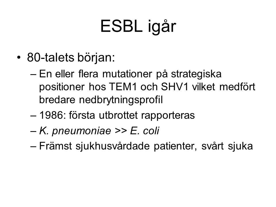 ESBL igår 80-talets början: –En eller flera mutationer på strategiska positioner hos TEM1 och SHV1 vilket medfört bredare nedbrytningsprofil –1986: första utbrottet rapporteras –K.