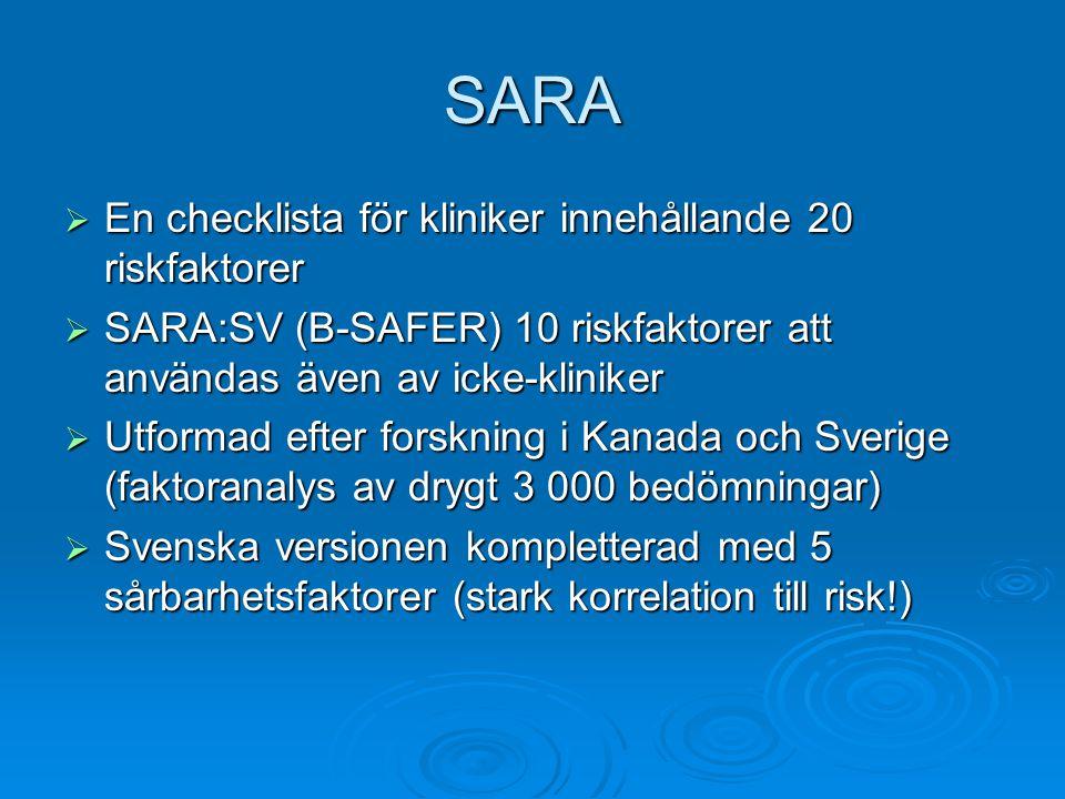 SARA  En checklista för kliniker innehållande 20 riskfaktorer  SARA:SV (B-SAFER) 10 riskfaktorer att användas även av icke-kliniker  Utformad efter forskning i Kanada och Sverige (faktoranalys av drygt 3 000 bedömningar)  Svenska versionen kompletterad med 5 sårbarhetsfaktorer (stark korrelation till risk!)