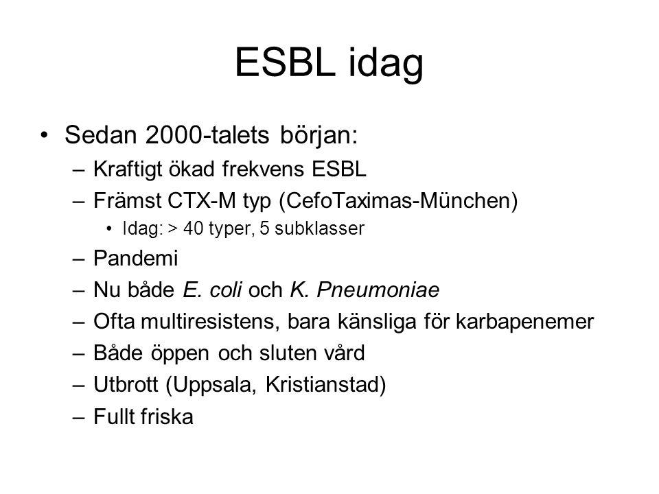 ESBL idag Sedan 2000-talets början: –Kraftigt ökad frekvens ESBL –Främst CTX-M typ (CefoTaximas-München) Idag: > 40 typer, 5 subklasser –Pandemi –Nu b