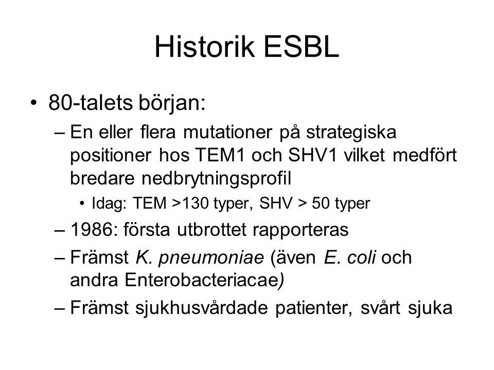 Historik ESBL 80-talets början: –En eller flera mutationer på strategiska positioner hos TEM1 och SHV1 vilket medfört bredare nedbrytningsprofil Idag: