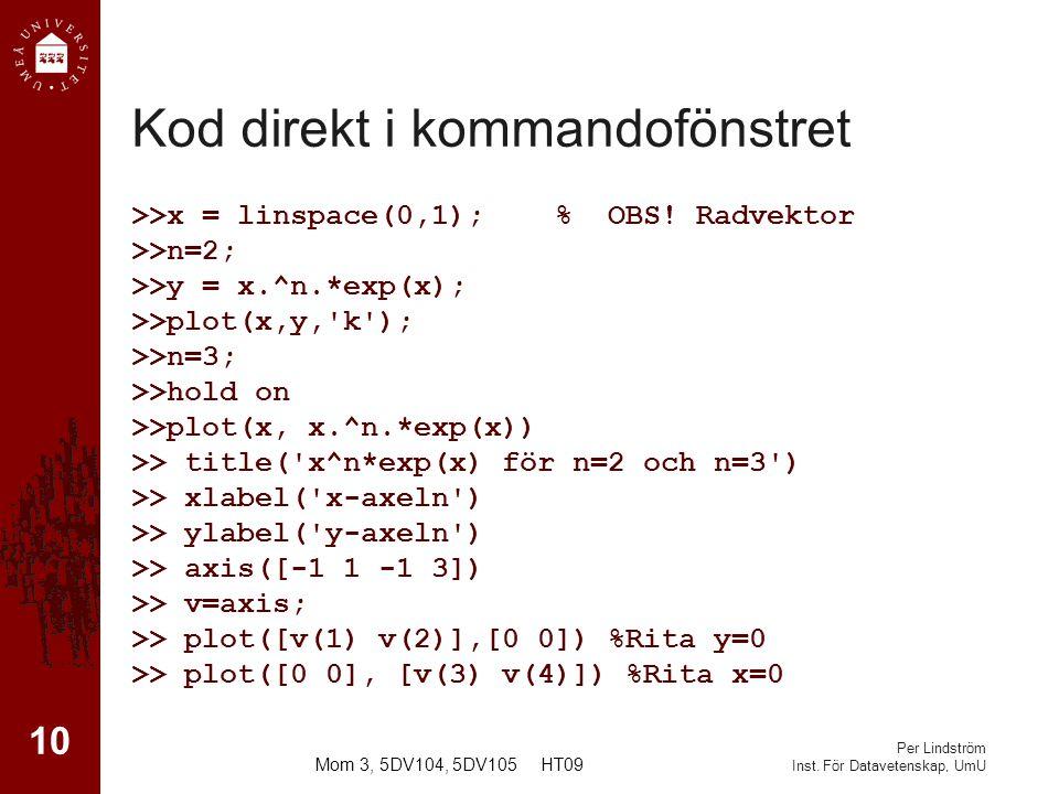 Per Lindström Inst.För Datavetenskap, UmU Kod direkt i kommandofönstret >>x = linspace(0,1);% OBS.
