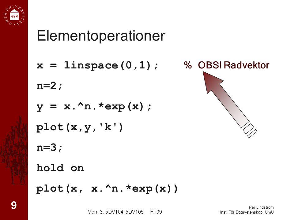 Per Lindström Inst.För Datavetenskap, UmU Elementoperationer x = linspace(0,1); % OBS.
