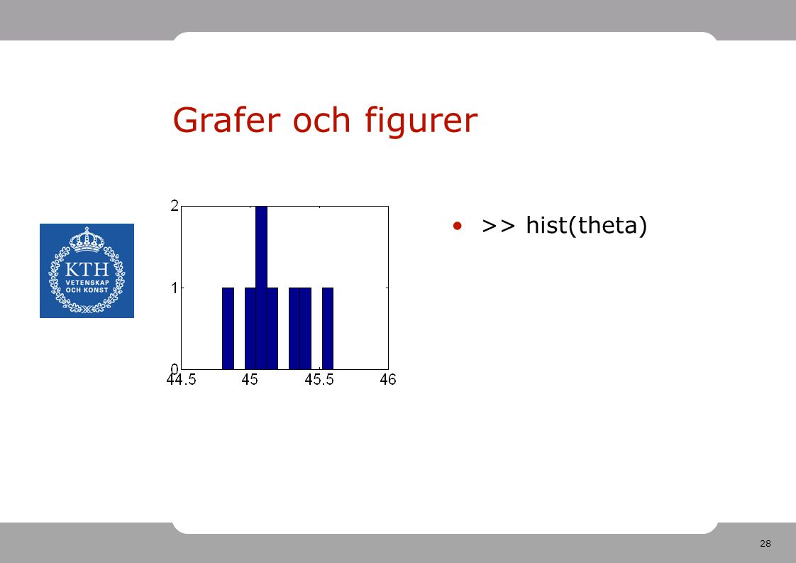 28 Grafer och figurer >> hist(theta)