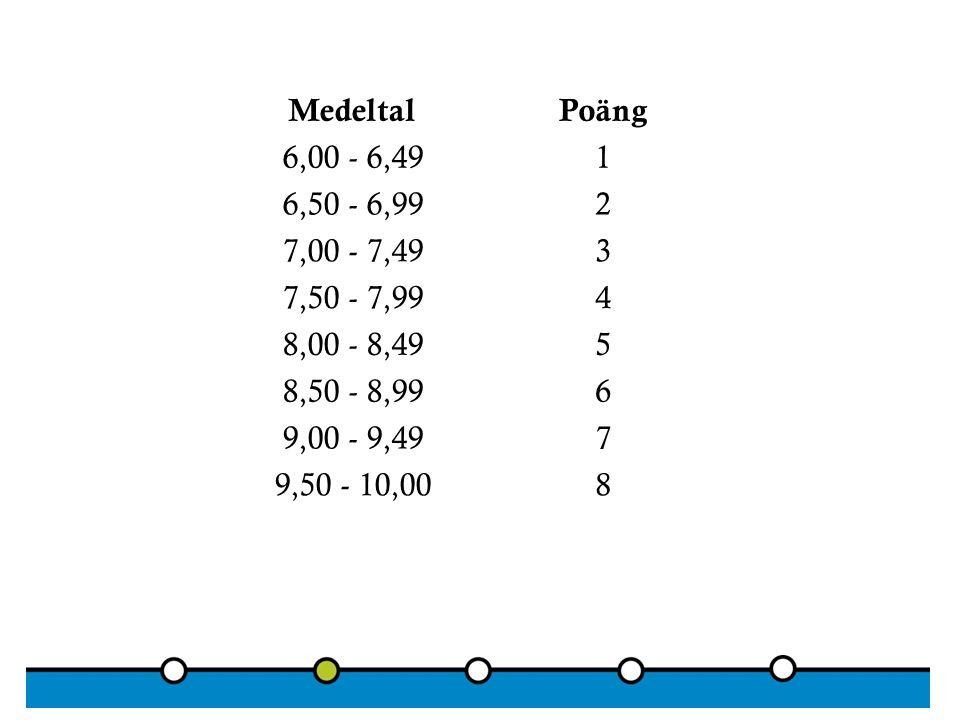 MedeltalPoäng 6,00 - 6,491 6,50 - 6,992 7,00 - 7,493 7,50 - 7,994 8,00 - 8,495 8,50 - 8,996 9,00 - 9,497 9,50 - 10,008