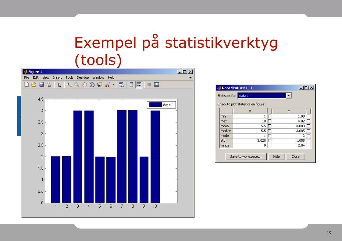 19 Exempel på statistikverktyg (tools)