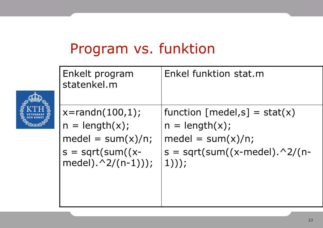 23 Program vs. funktion Enkelt program statenkel.m Enkel funktion stat.m x=randn(100,1); n = length(x); medel = sum(x)/n; s = sqrt(sum((x- medel).^2/(