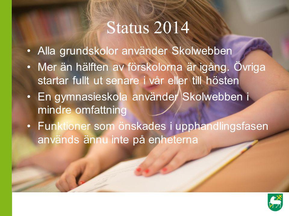 Status 2014 Alla grundskolor använder Skolwebben Mer än hälften av förskolorna är igång. Övriga startar fullt ut senare i vår eller till hösten En gym
