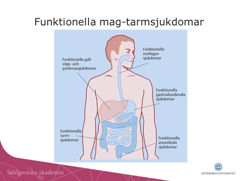 IBS – Diagnoskriterier (Rom III) Återkommande episoder med buksmärta/bukobehag, minst 3 dagar/månad de senaste 3 månaderna, associerat med minst 2 av följande; 1.