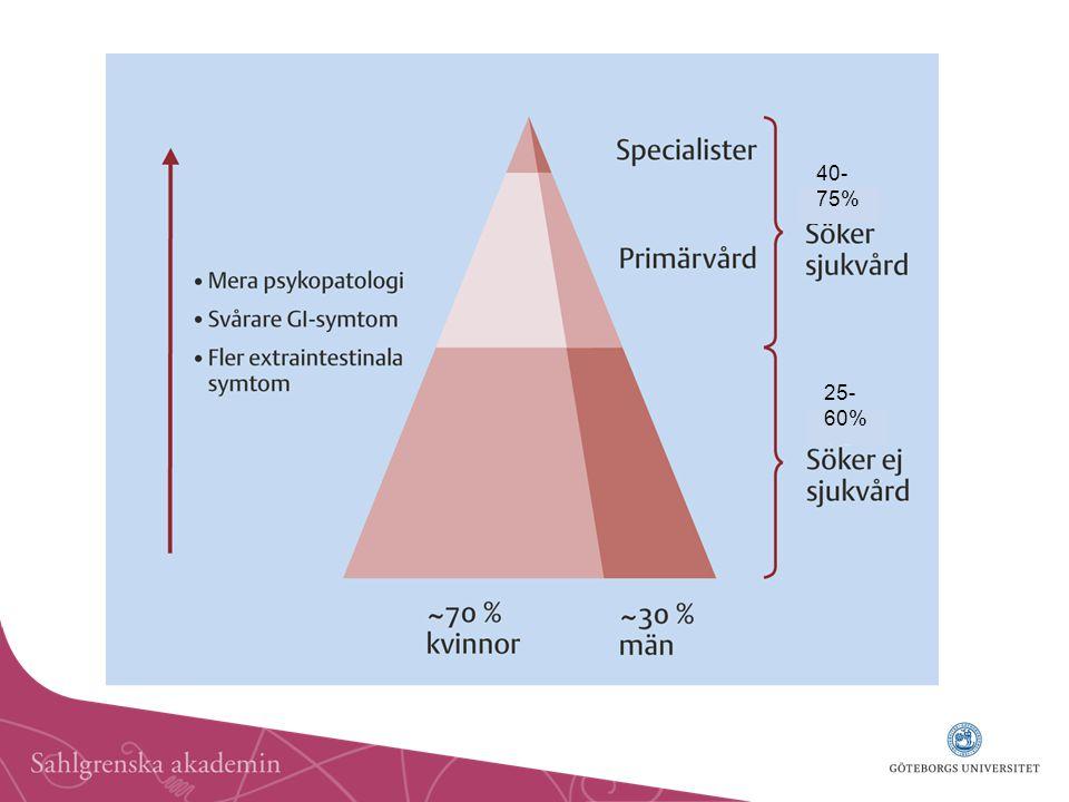 Initial konsultation Symtombaserad diagnostik, ex Rome III (4) Status Lab: SR, Blodstatus (4) A.k.