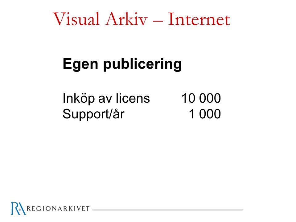 Visual Arkiv – Internet Egen publicering Inköp av licens 10 000 Support/år 1 000