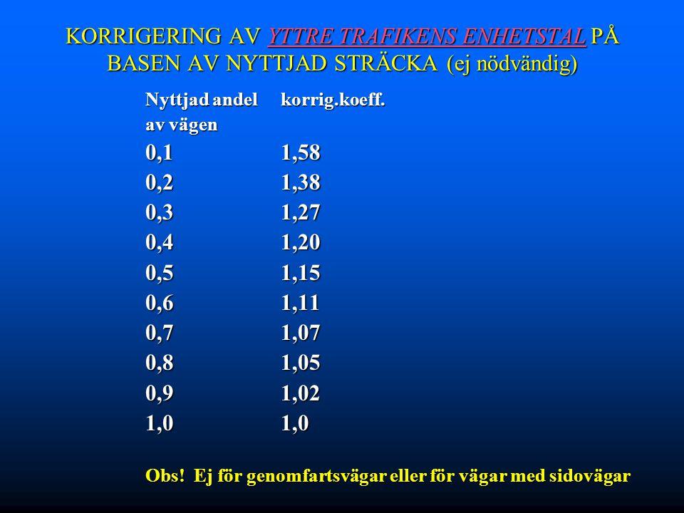 KORRIGERING AV YTTRE TRAFIKENS ENHETSTAL PÅ BASEN AV NYTTJAD STRÄCKA (ej nödvändig) Nyttjad andelkorrig.koeff. av vägen 0,11,58 0,21,38 0,31,27 0,41,2