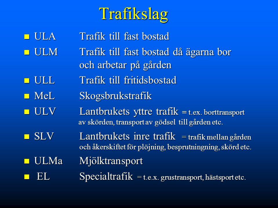 Trafikslag ULA Trafik till fast bostad ULA Trafik till fast bostad ULMTrafik till fast bostad då ägarna bor och arbetar på gården ULMTrafik till fast